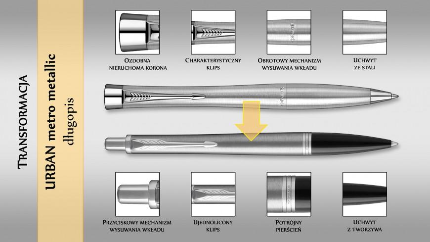 Transformacja długopisu Parker Urban Metro Metallic